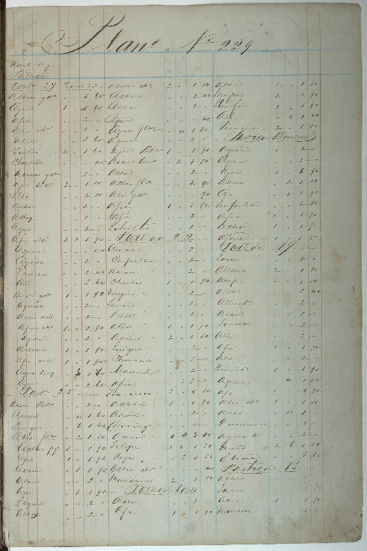 1875_Planillas_chinos_hacienda_Palto_AGN.pdf
